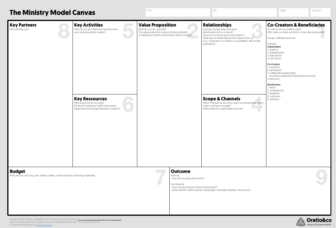 Ministry Model Canvas