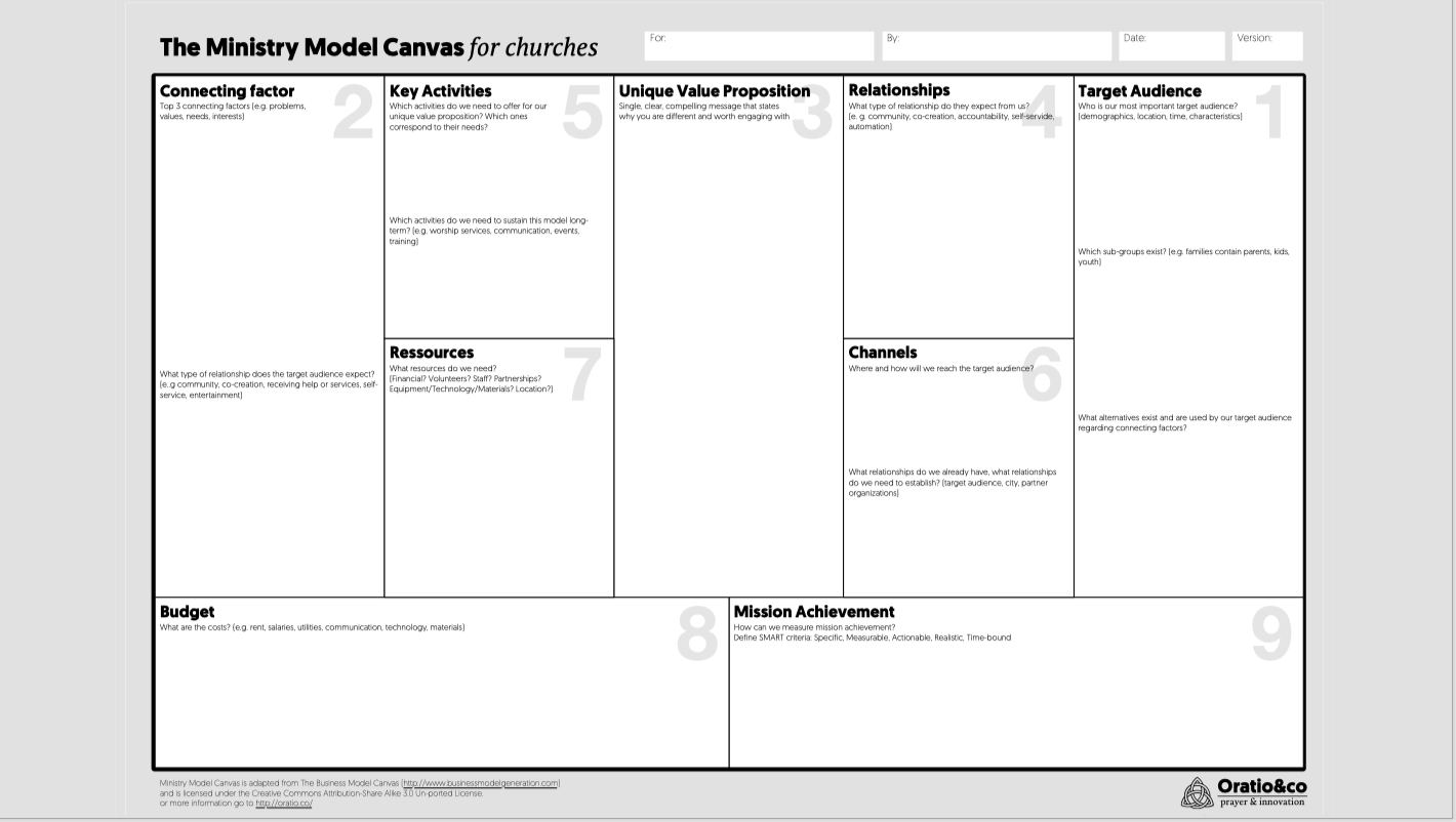 Ministry Model Canvas for Churches